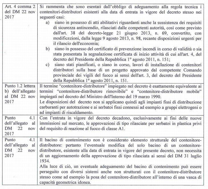 tabella 1 dip. vvf