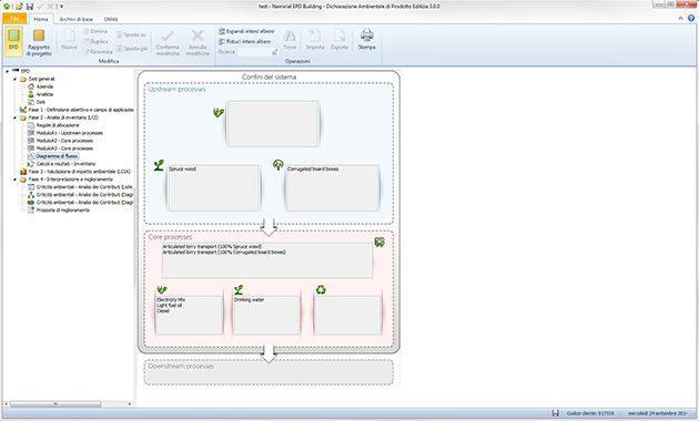 EPD Building - Diagramma di flusso