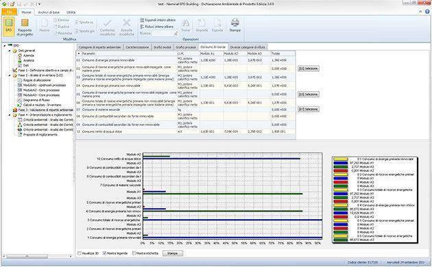 Software EPD Building - Valutazione di impatto ambientale e consumo risorse