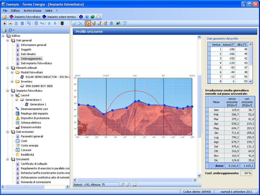 Termo Energia - Ombreggiamento e profilo dell'orizzonte
