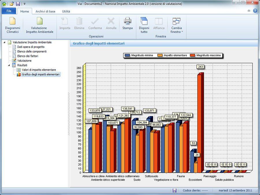 Software Impatto Ambientale - VIA - Risultati di calcolo