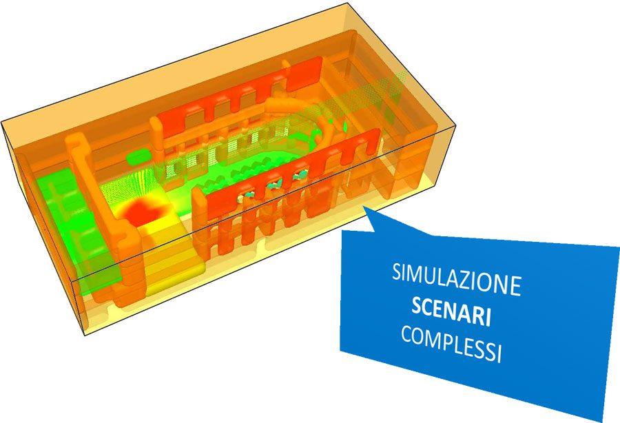 CPI win FSE - Simulazione scenari complessi