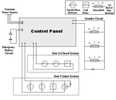 grafico monitoraggio