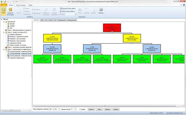 EPD Building - Diagramma ad albero analisi dei contributi