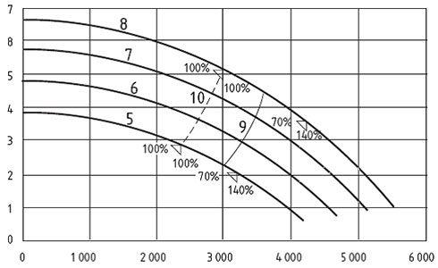 curva anticendio 4