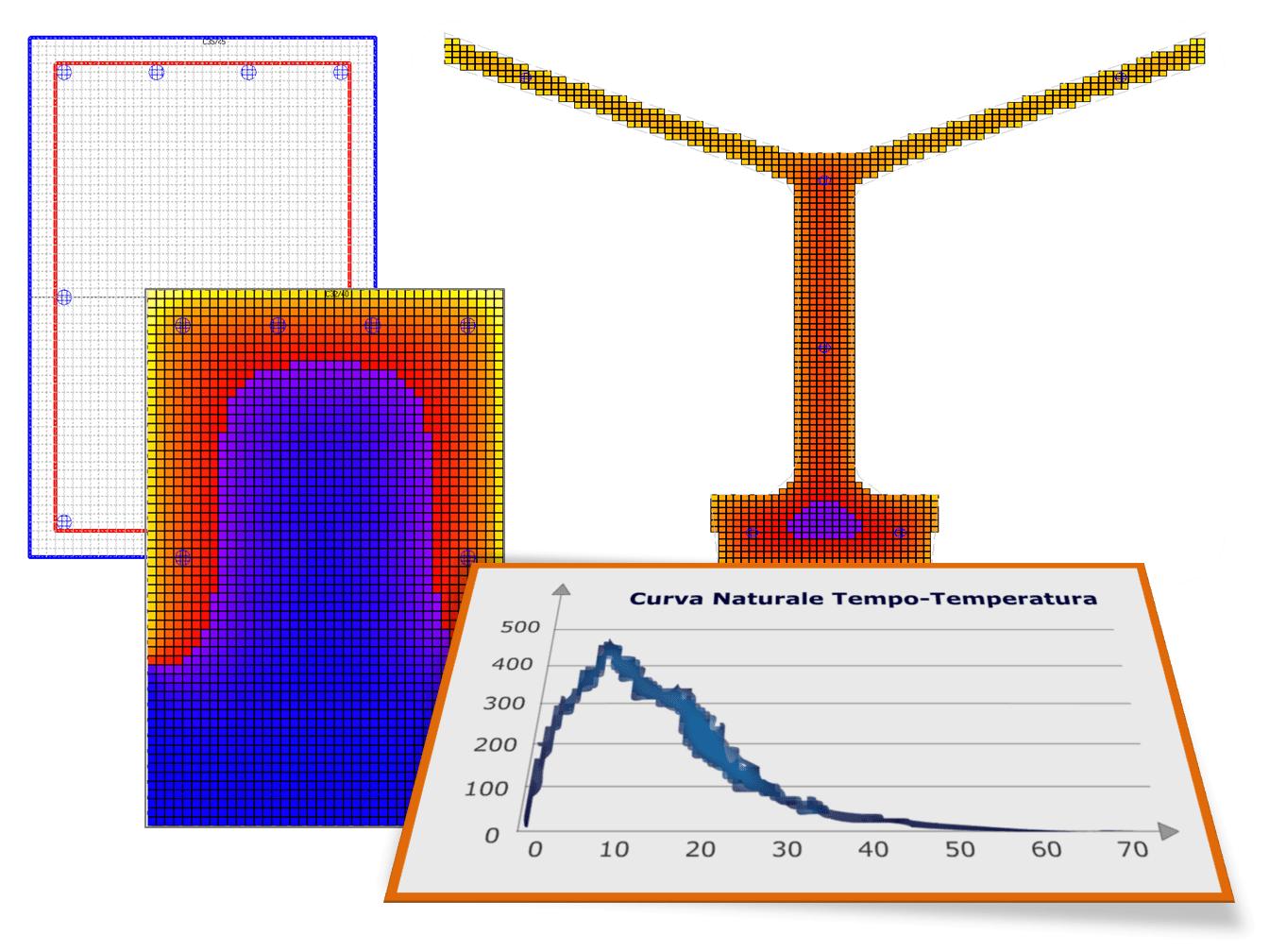 Software Calcolo Resistenza al Fuoco Strutture - CPI win REI - Curve naturali d'incendio e mappatura termica