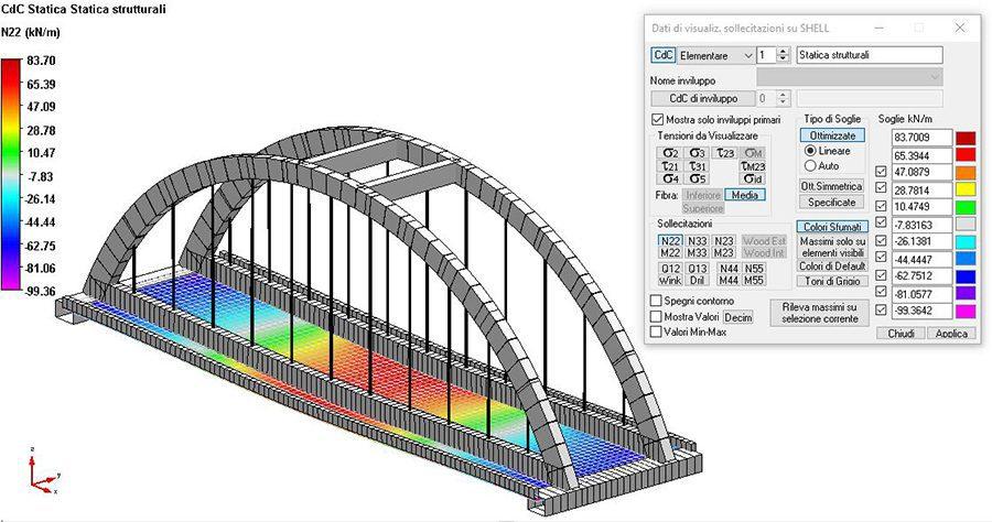 CMP - Progettazione ponte