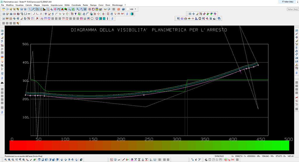 software progettazione stradale - diagramma visibilità