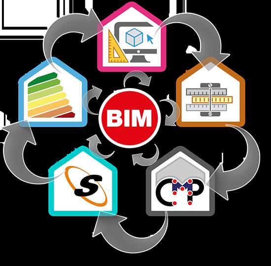 Software Namirial BIM