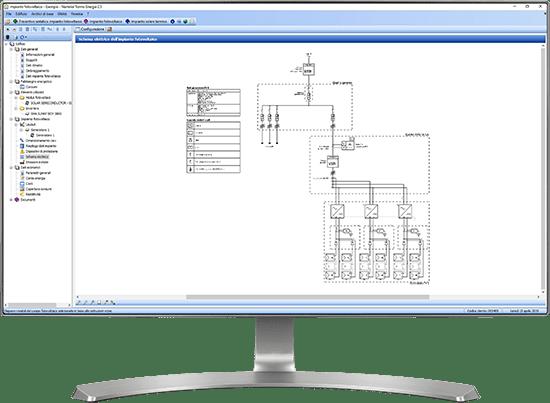 Schema elettrico impianto fotovoltaico - Termo Energia